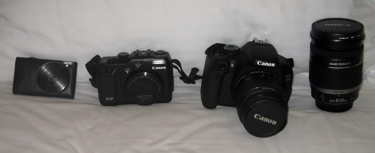 Canon U.S.A. Inc